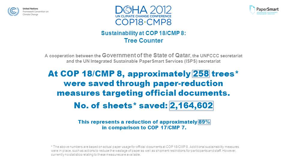 COP 18 / CMP 8 - Tree Counter