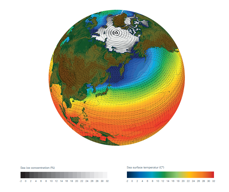 Climate model simulates earth's systems